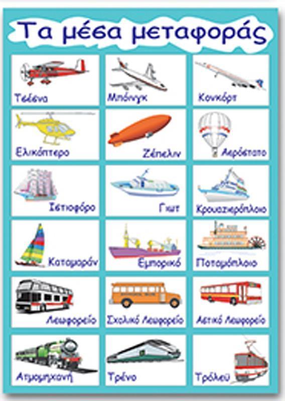 """Next εκπαιδευτική αφίσα """"Τα μέσα μεταφοράς"""" 50x70εκ."""