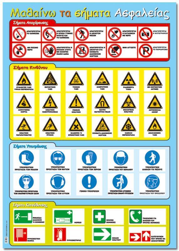 "Next εκπαιδευτική αφίσα ""Σήματα ασφαλείας"" 50x70εκ."